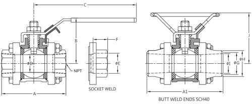 Hammer 3-Piece Ball Valve